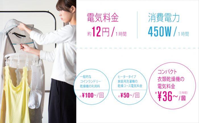 コンパクト衣類乾燥機 電気料金